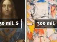 cele mai scumpe tablouri